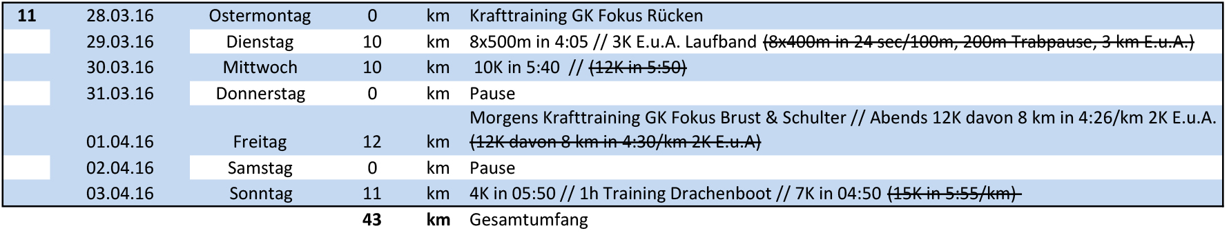 Trainingsplan 2016